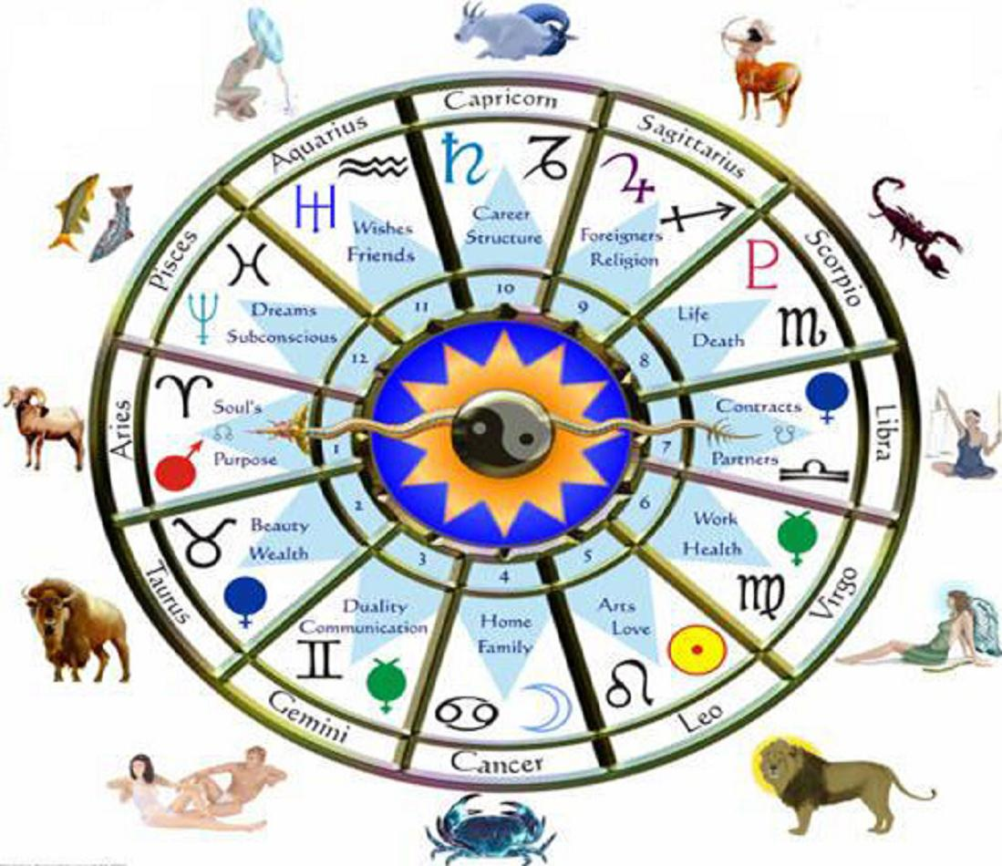 Give answers and predict the future using Vedic astrology