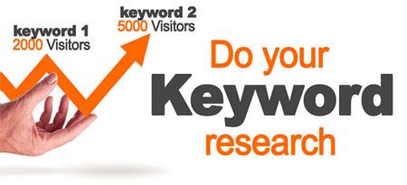 Skyrocket webtraffic with 20+ profitable keywords
