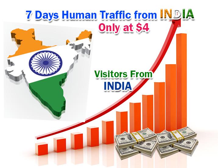 INDIA - 7 Days Traffic from Social media