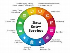 I do any kind of data entry works