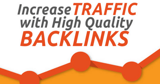 Quality Content With High Quality Backlinks - SEO Services