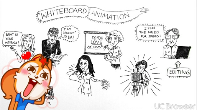 Outstanding Whiteboard animation video for you