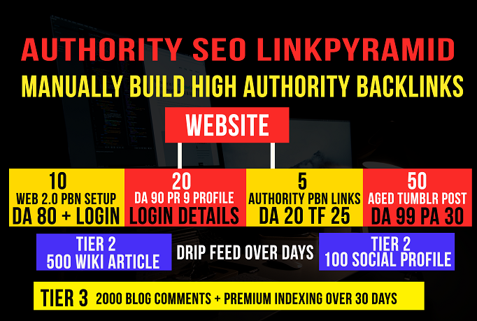 Ranking Missile Authority Link Pyramid,  Perfect SEO Service