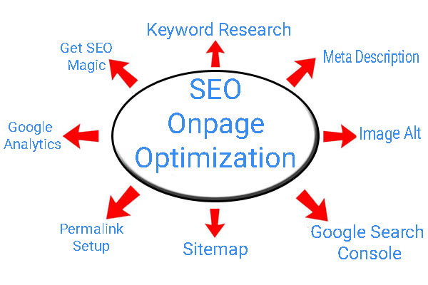 Do Complete Onpage Seo For Website Or Blog
