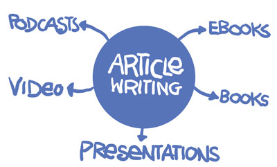 Create an article of unique and original 700++ words