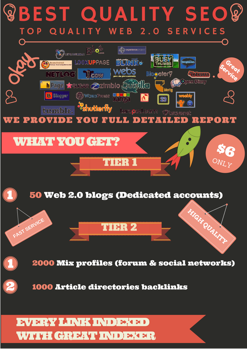 Get 50 WEB 2.0 blogs with high PR and 3000 backlinks