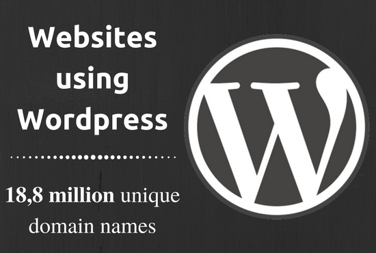 List of websites using WordPress