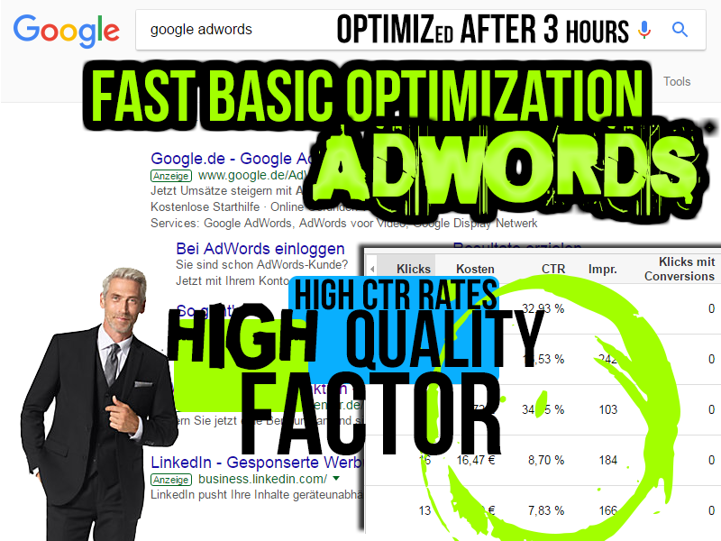 Google Adwords fast optimization reduce costs and increase profits