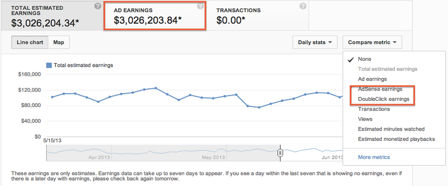 Teach you how to earn 1000$ every month from Youtube With My Proofs
