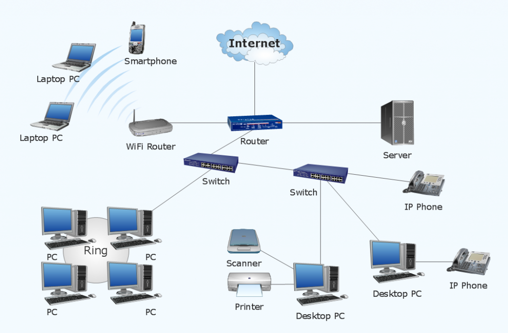 Built your network for home and small offices for 100 seoclerks built your network for home and small offices ccuart Choice Image