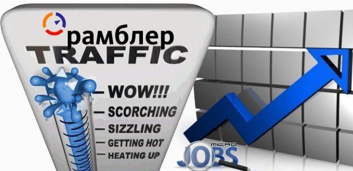 Buy Rambler.ru Traffic (visitors)