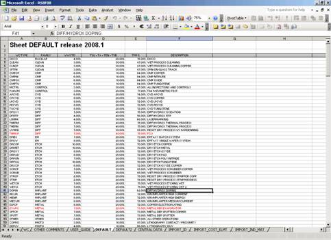 do perfect Data Entry and Web research work