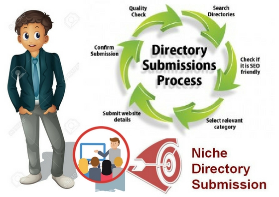 I can post you a 150 Directory Submission at a lower price.