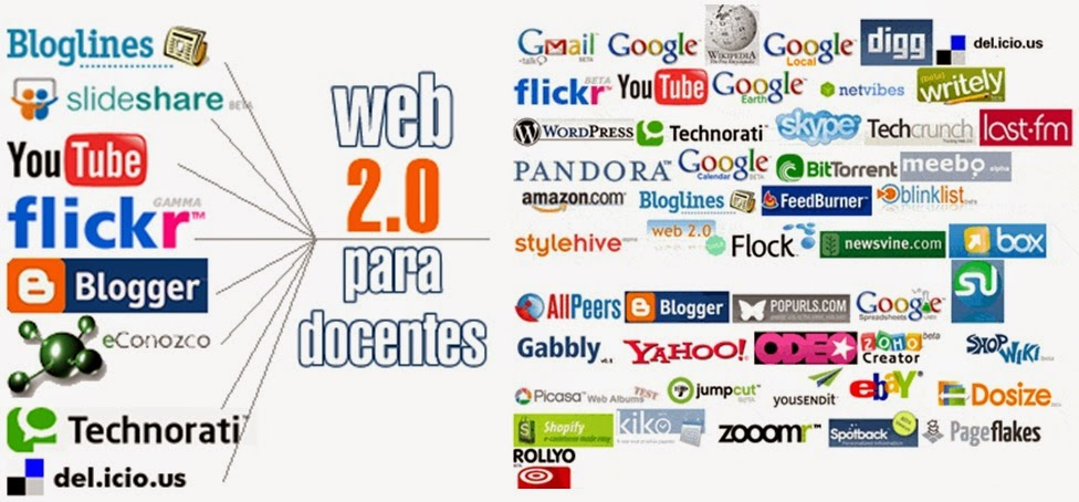 High domain authority 25 Web2 BUFFER Blogs With Login Details