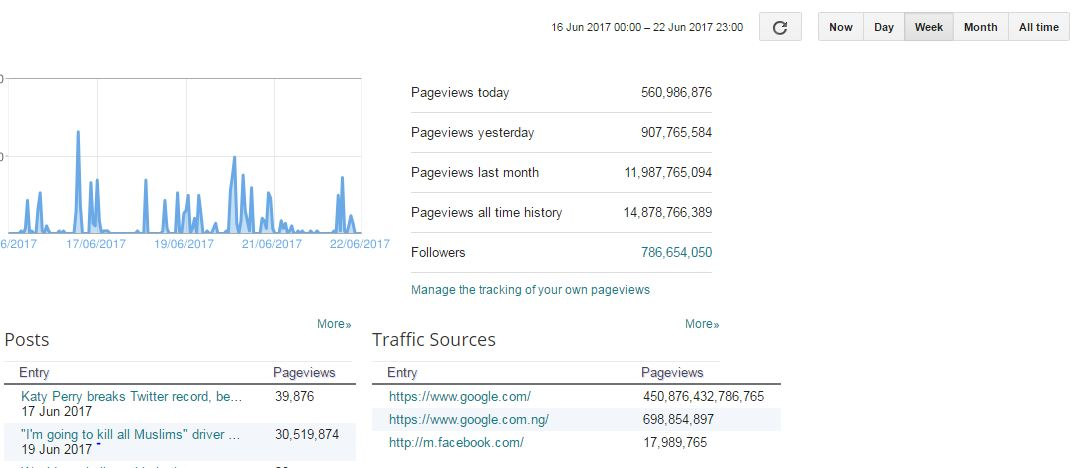 Rank on Google And Yahoo 1st page by exclusive Link Pyramid. All Backlinks by Unique Domain for 30
