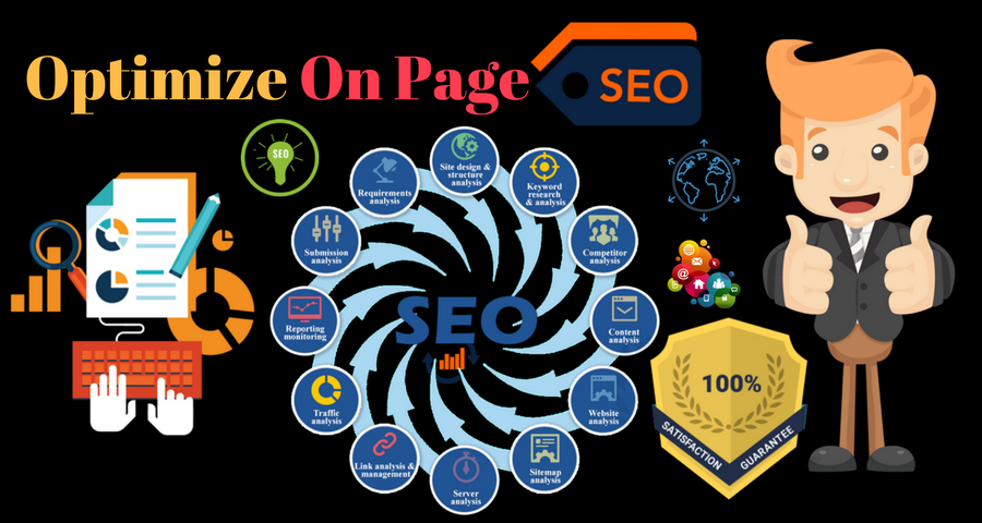 On Page SEO Optimization For Your Website