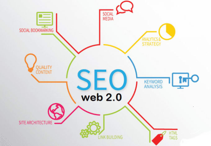 Create Manually 20 Web 2 Blog With High Da Pa For Web