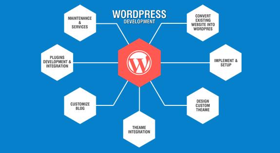 WordPress Redesign Website