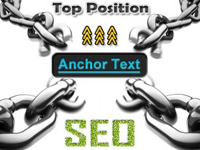 Backlink Anchotext to over 1000 Unique Website