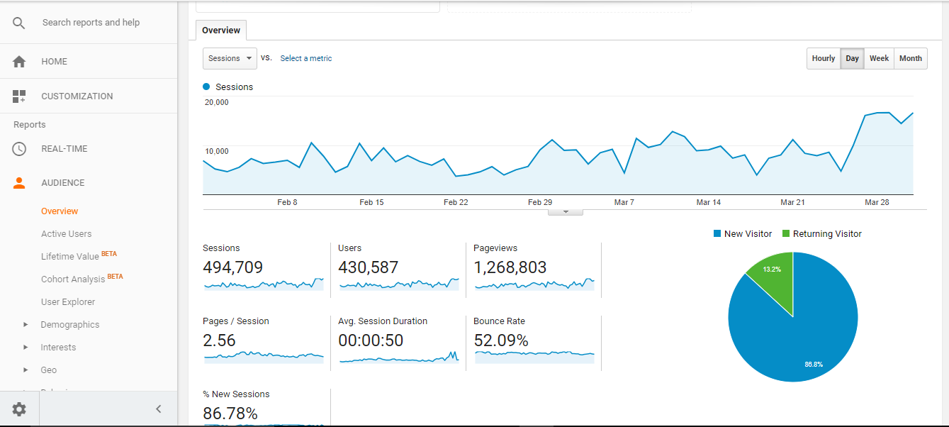We Will Boost Your website to any position at Alexa. com Ranking 30 days