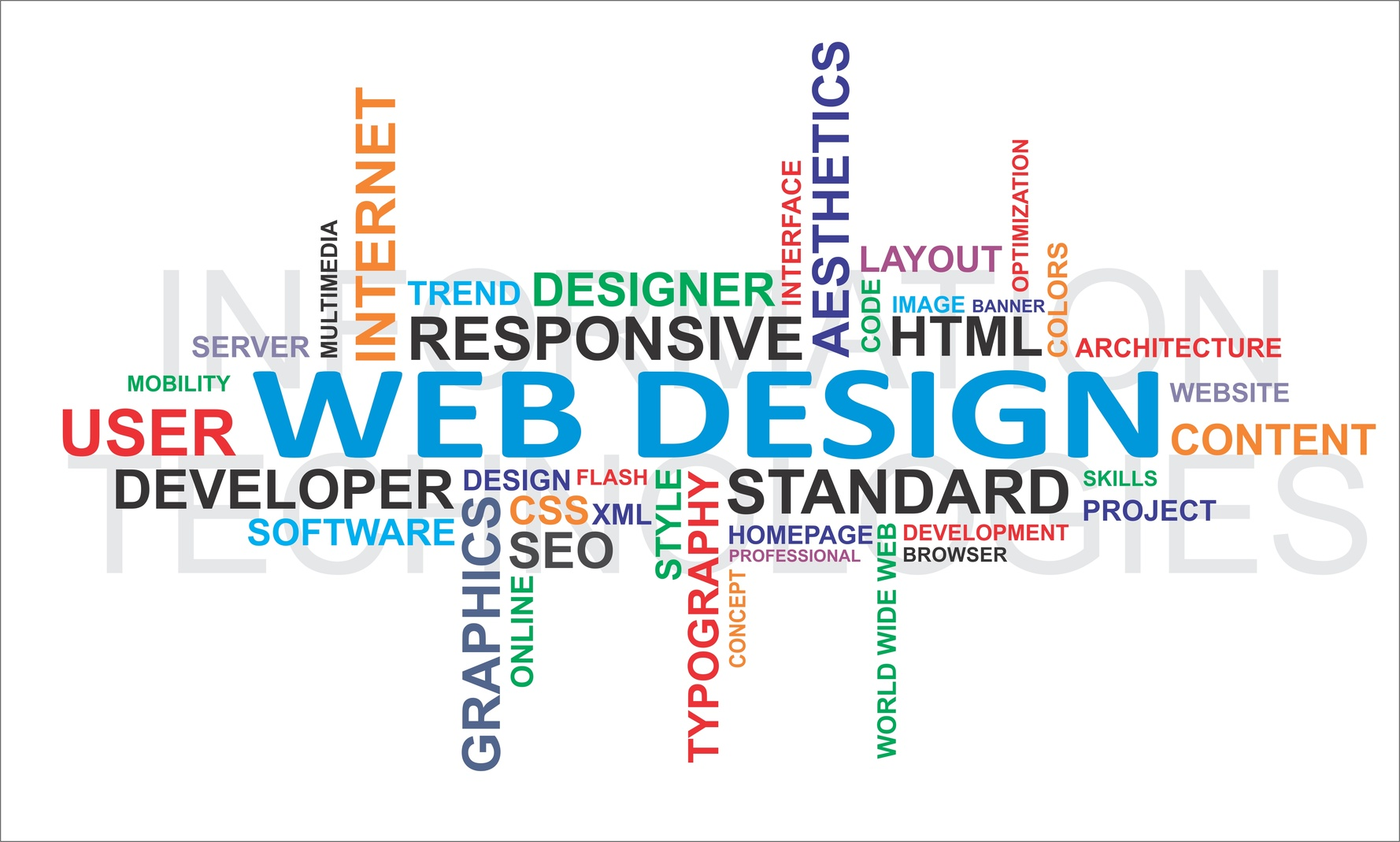 Website Design and Development Services.