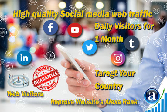 drive 51,000 + Targeted Traffic from Social Media