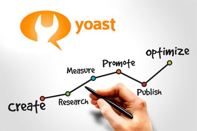 Yoast SEO Optimization For Your Wordpress Site