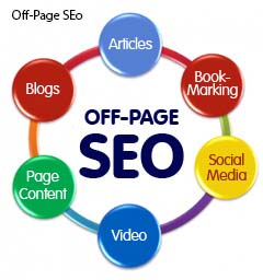 Rank your website Google 1st page using offpage latest 2017 methods