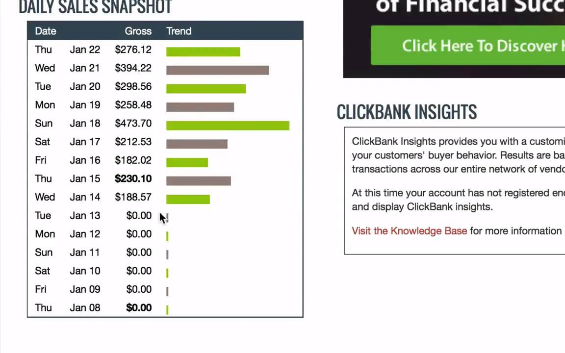 Get your first 3 Clickbank Sales in 48 Hours,  100 Working.