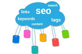 Top 3 Google Ranking Guarantee Position