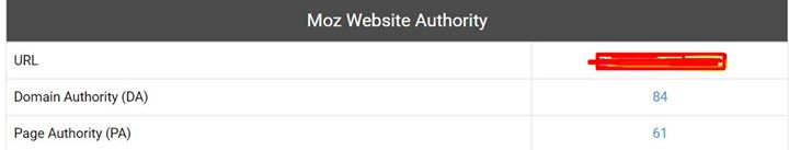 Do-Follow Quality Guest Post Links - From WP Admin Panel - Real Authority Website DA = 84