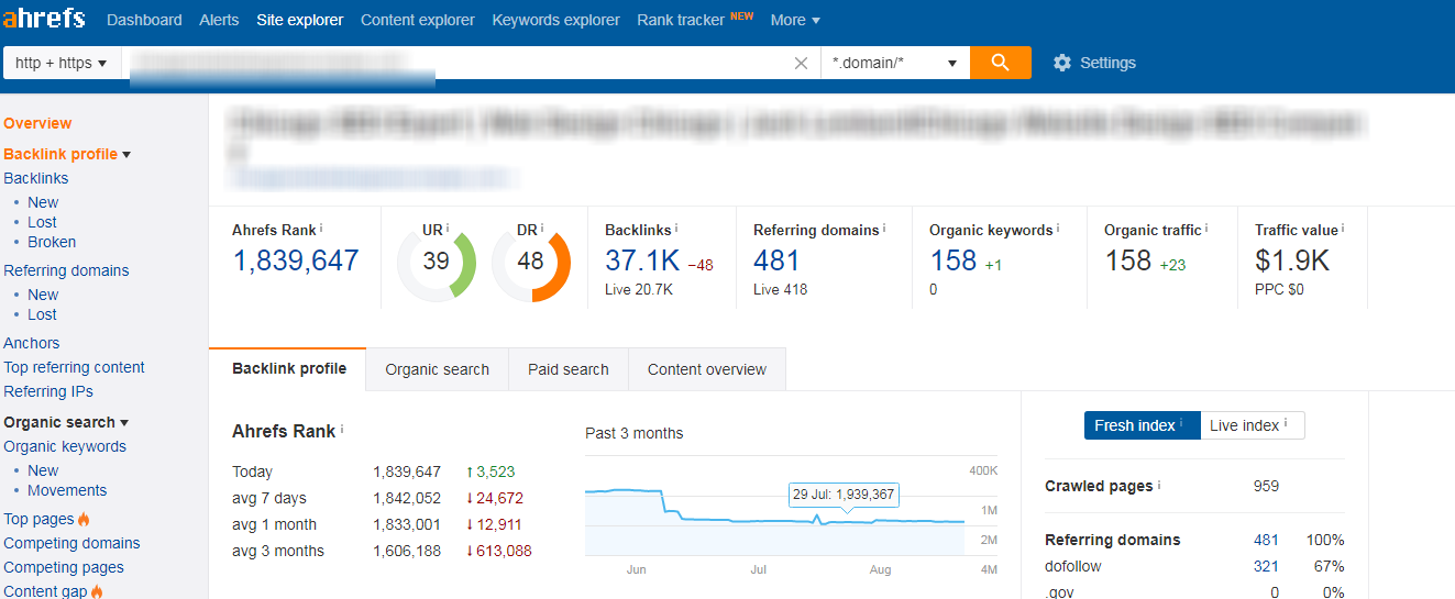 Backlink For Your SEO Agency [VERY LIMITED]