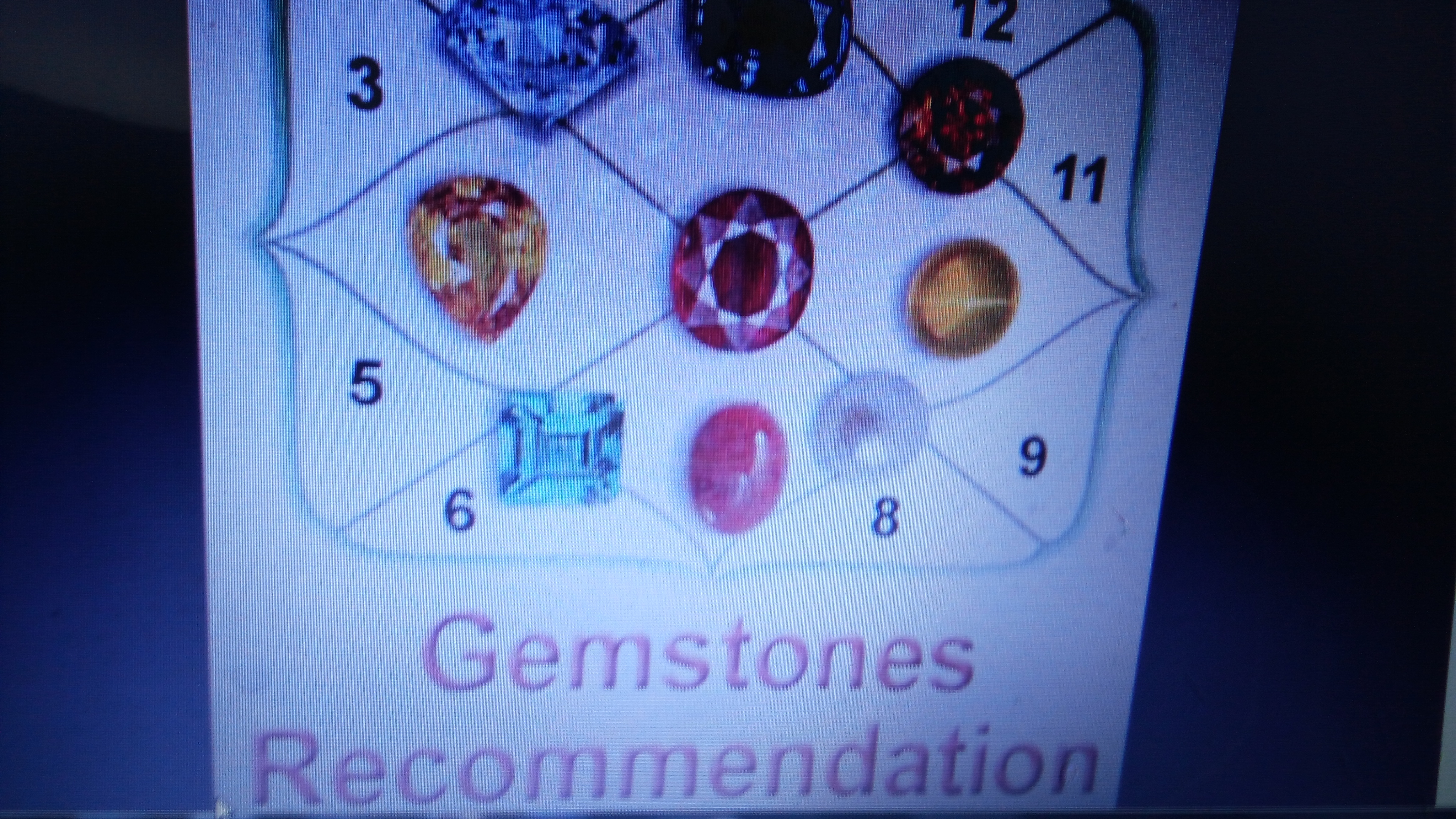 how to know which gemstone to wear