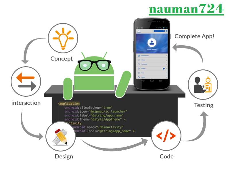 create Android application for you