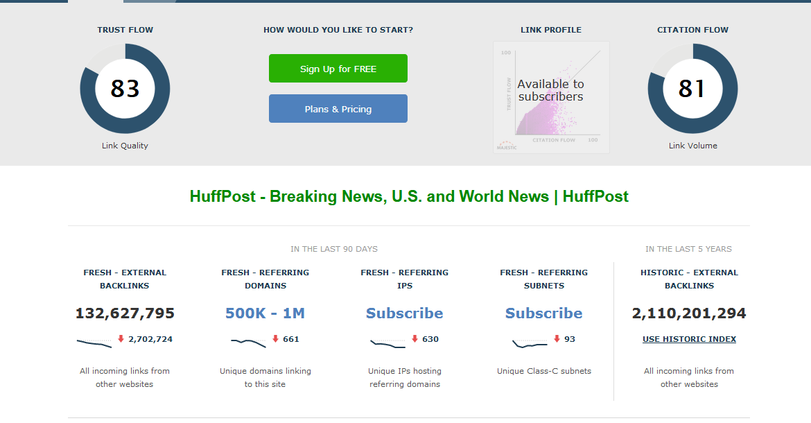 Huffington Post - Guest Post for $40