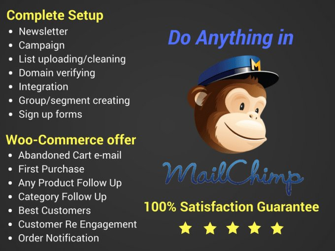 Great email marketing in mailchimp