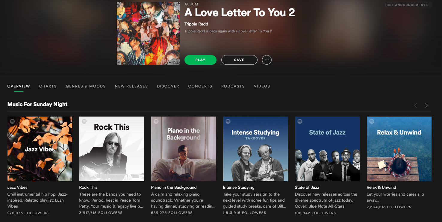 Send List Of 60 Spotify Curators And Submission Form Links