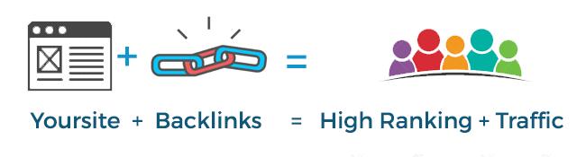 75 do-follow Backlinks from DA50+ Google friendly websites