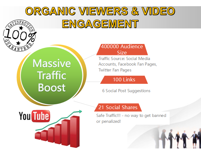 Drive Huge Traffic To Any Video,  Views By Social Media.