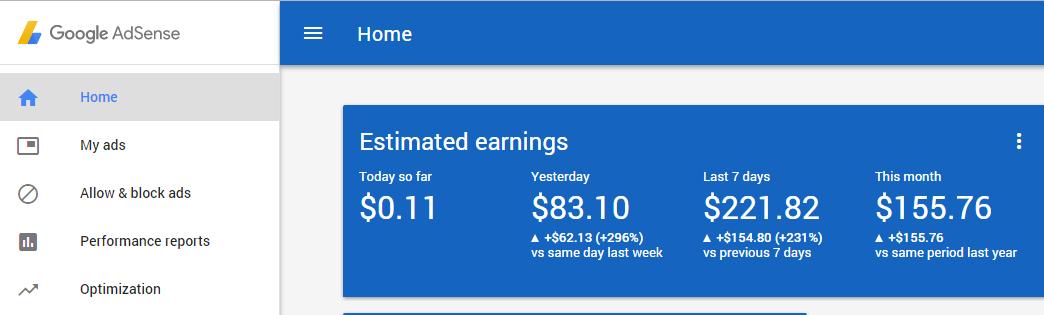 Adsense Cpc Increase Method for $25