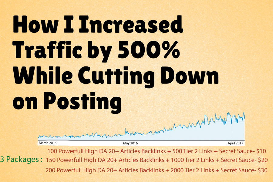 100 Powerfull High DA 20+ Articles Backlinks + 500 Tier 2 Links + Secret Sauce