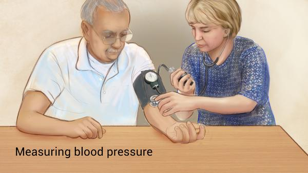 Hypertension causes,  effects,  symptoms and control