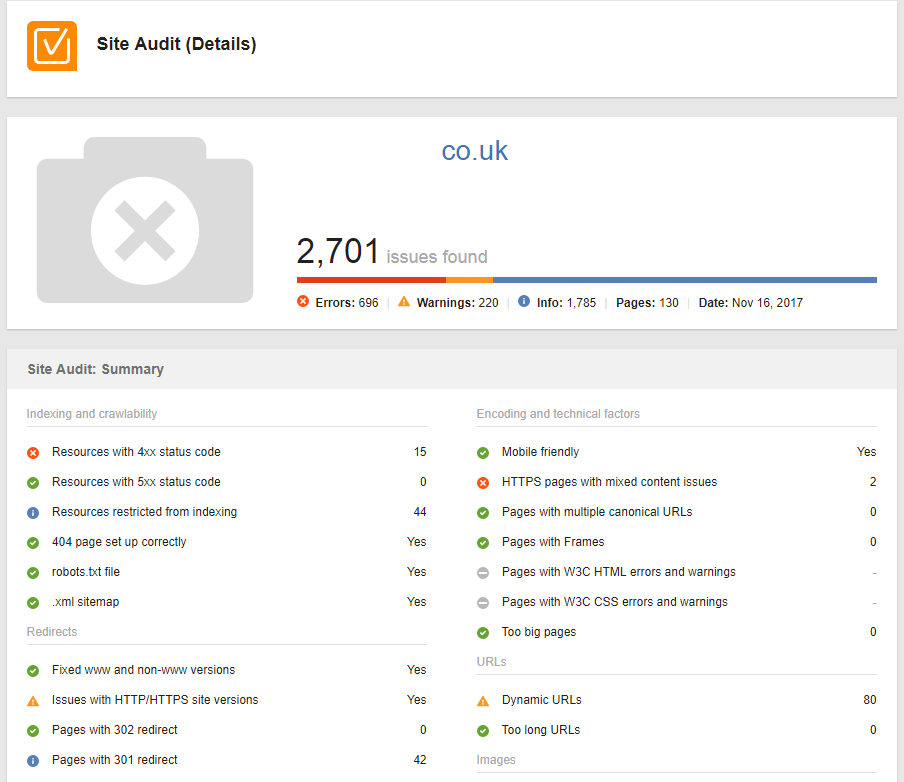 Step by step on page SEO audit of your website