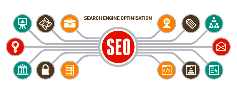 On Page Analysis And Optimization For Your Website