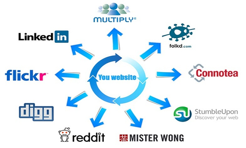 Submit 200 Pr10 To Pr6 Manual Social Bookmarking Backlinks