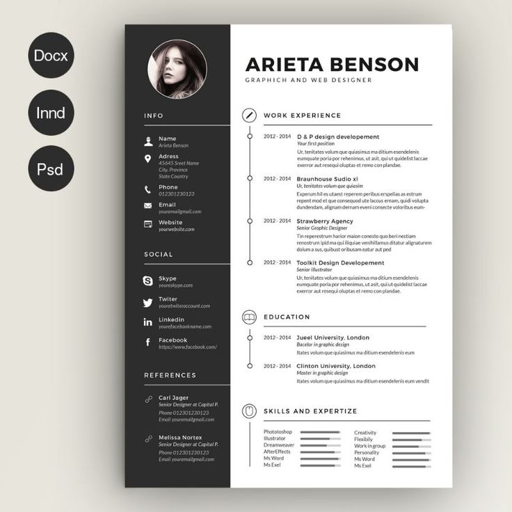 Write Resume,Design Resume, Cv, Cl, Resume Design LinkedIn