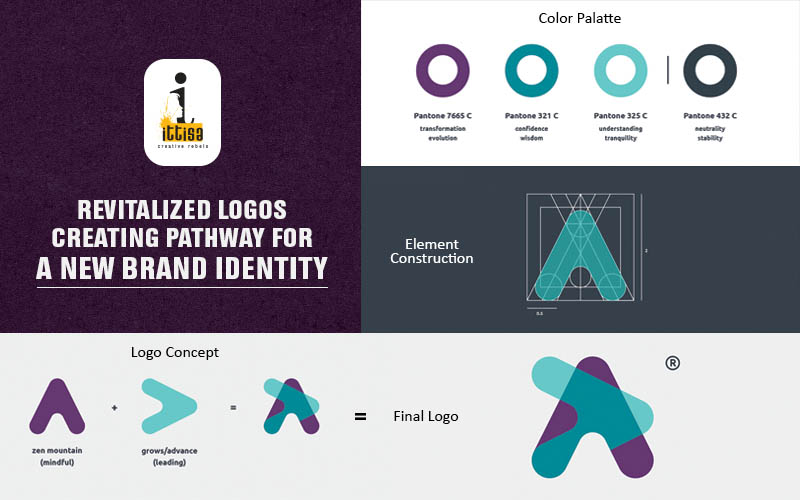 Designing a professional and modern logo