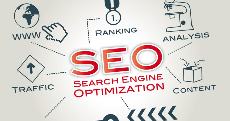 I give you the best SEO full package in depth