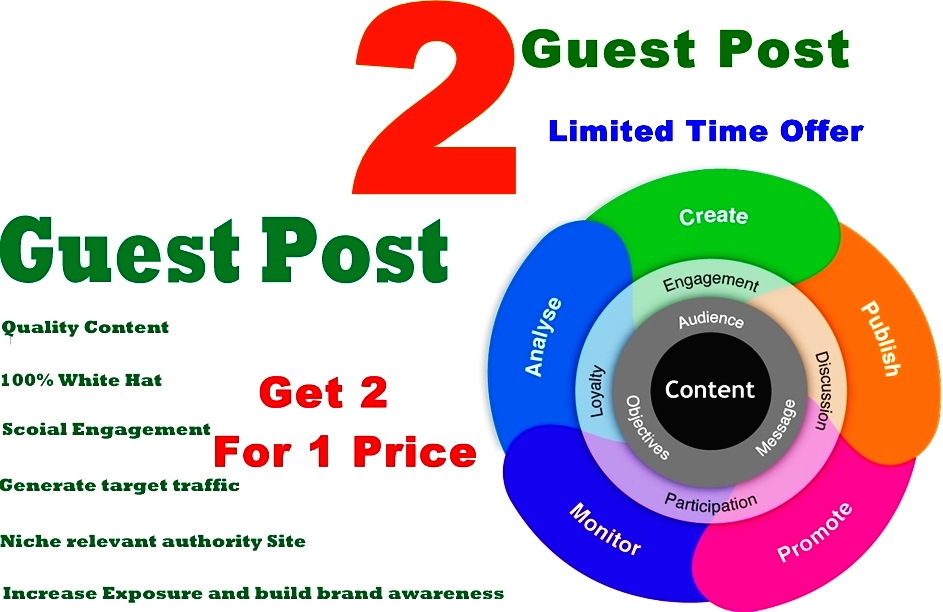 Write 2 Guest Post On High Authority Website For Traffic  Sales Exposure and Page Ranking + 1633 SUPER BOOSTER High ranking as a free Order Bonus