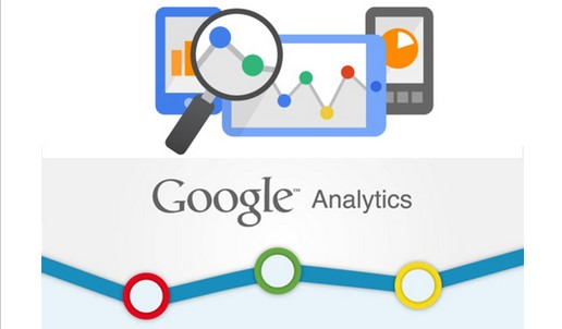 Setup Google Analytics on your website for visitor monitoring